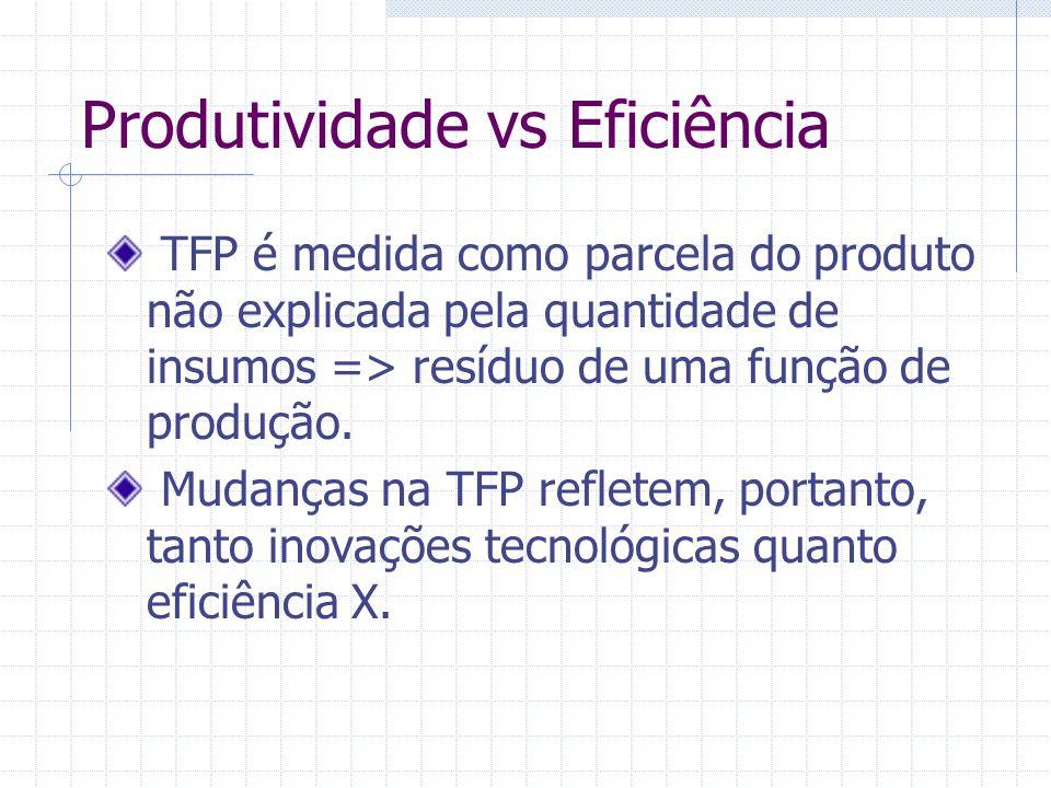 Produtividade vs Eficiência TFP é medida como parcela do produto não explicada pela quantidade de insumos => resíduo de uma função de produção. Mudanç