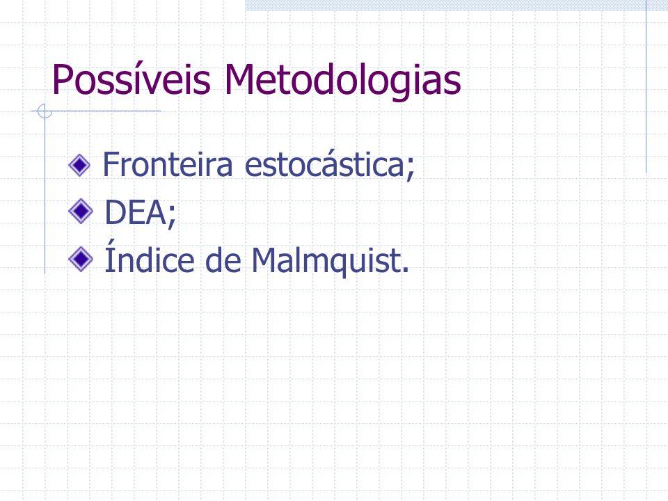 Possíveis Metodologias Fronteira estocástica; DEA; Índice de Malmquist.