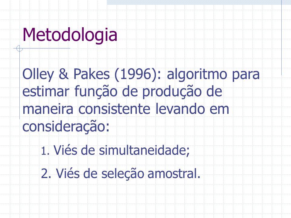 Olley & Pakes (1996) Viés de simultaneidade: correlação entre a variável não observável produtividade e a quantidade de insumos; Viés de seleção amostral: painel balanceado desconsidera bancos que fecharam; produtividade e decisão de fechar podem estar correlacionados.