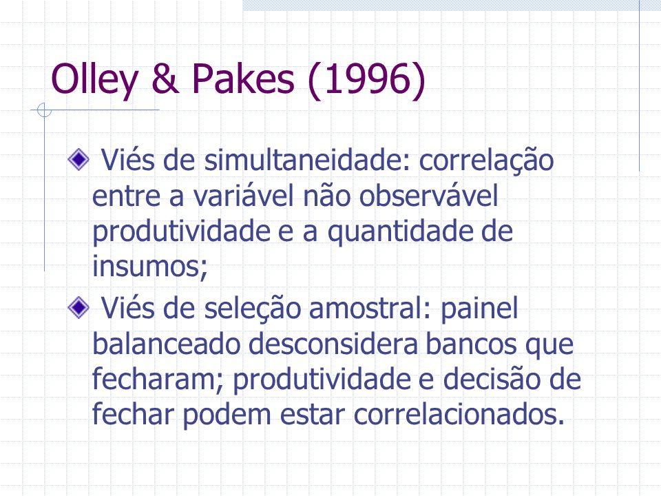 Olley & Pakes (1996) Viés de simultaneidade: correlação entre a variável não observável produtividade e a quantidade de insumos; Viés de seleção amost