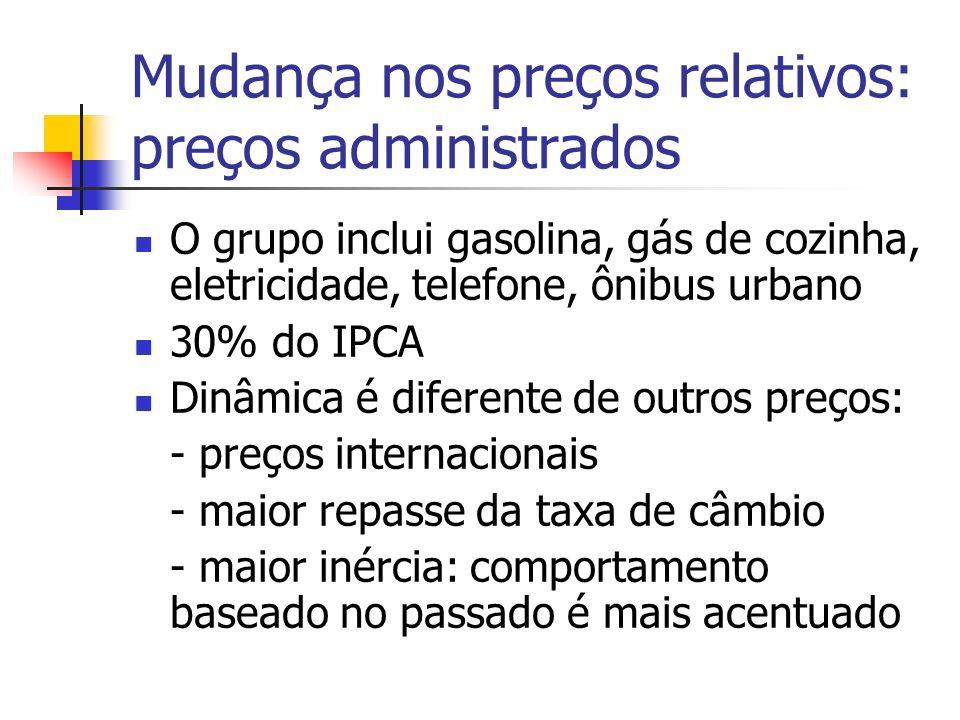 Mudança nos preços relativos: preços administrados O grupo inclui gasolina, gás de cozinha, eletricidade, telefone, ônibus urbano 30% do IPCA Dinâmica