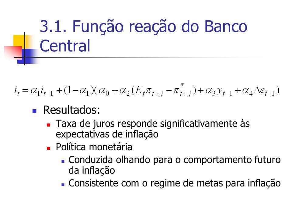 3.1. Função reação do Banco Central Resultados: Taxa de juros responde significativamente às expectativas de inflação Política monetária Conduzida olh