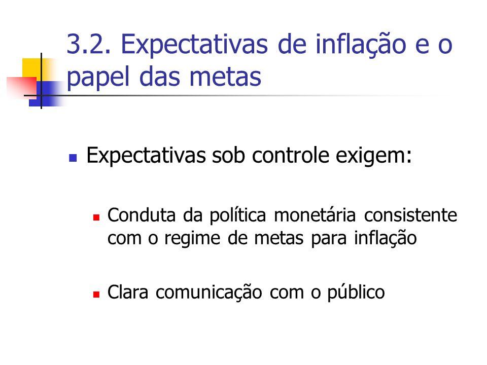 3.2. Expectativas de inflação e o papel das metas Expectativas sob controle exigem: Conduta da política monetária consistente com o regime de metas pa