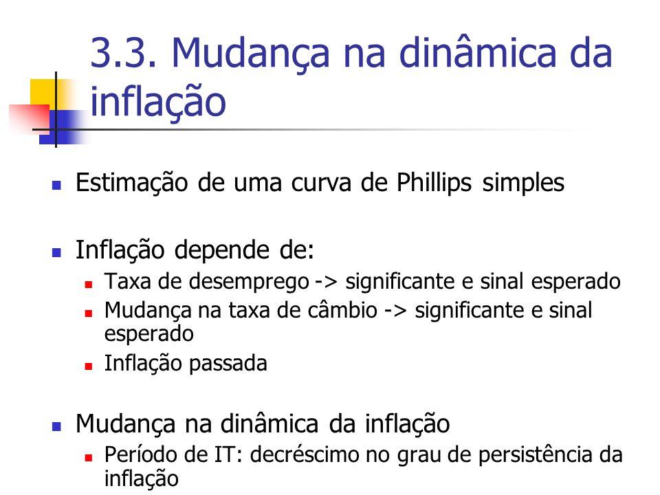 3.3. Mudança na dinâmica da inflação Estimação de uma curva de Phillips simples Inflação depende de: Taxa de desemprego -> significante e sinal espera