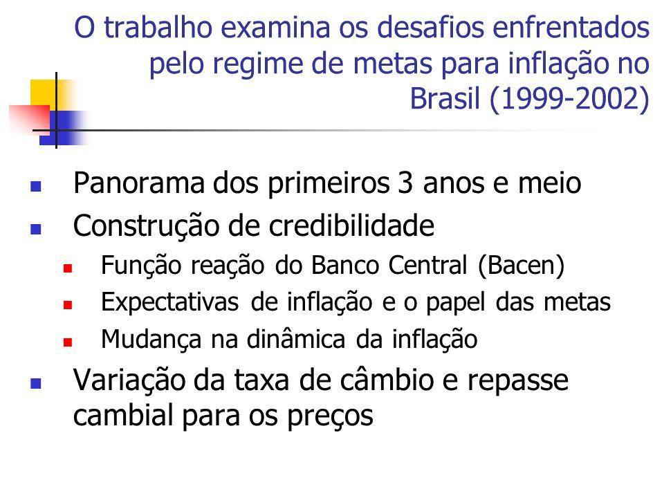 O trabalho examina os desafios enfrentados pelo regime de metas para inflação no Brasil (1999-2002) Panorama dos primeiros 3 anos e meio Construção de credibilidade Função reação do Banco Central (Bacen) Expectativas de inflação e o papel das metas Mudança na dinâmica da inflação Variação da taxa de câmbio e repasse cambial para os preços