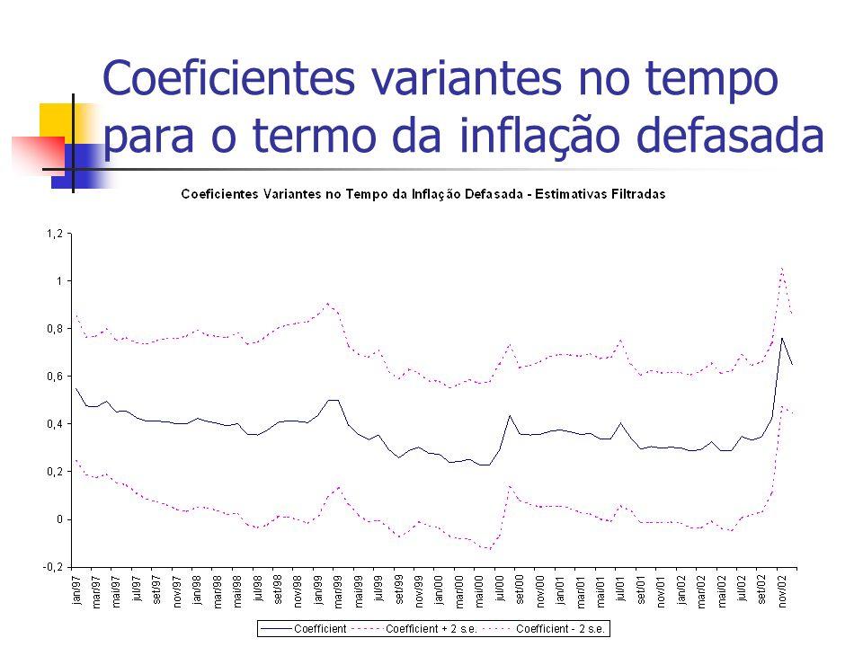Coeficientes variantes no tempo para o termo da inflação defasada