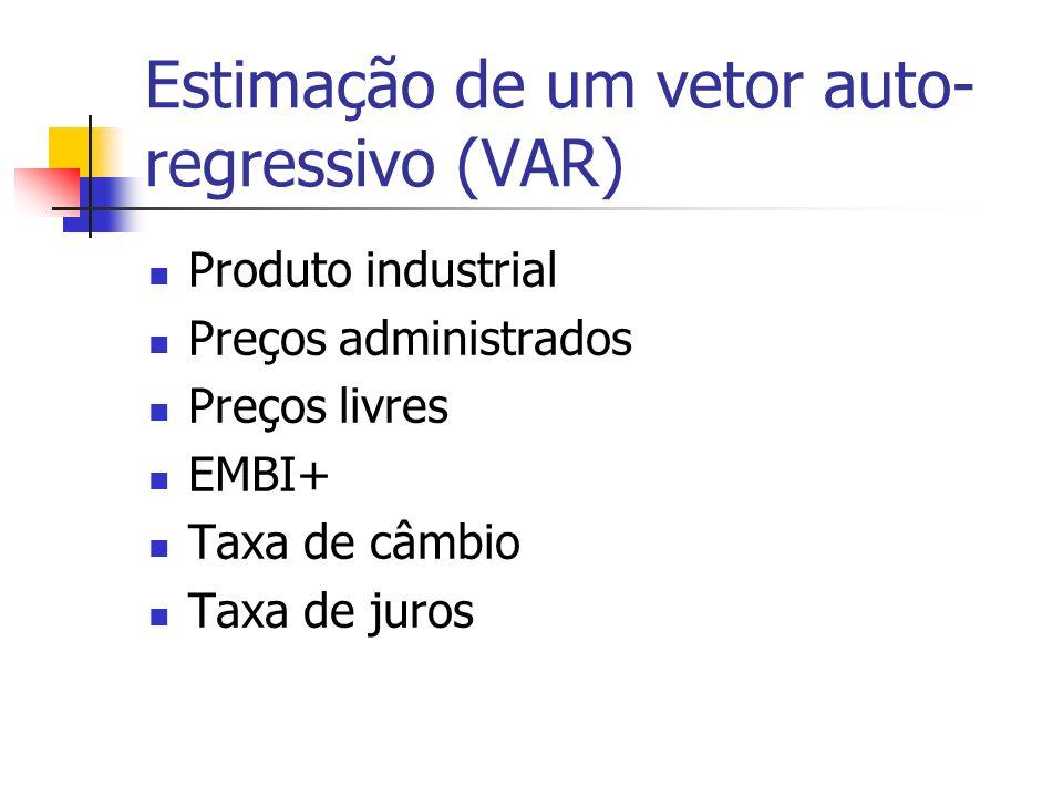 Estimação de um vetor auto- regressivo (VAR) Produto industrial Preços administrados Preços livres EMBI+ Taxa de câmbio Taxa de juros