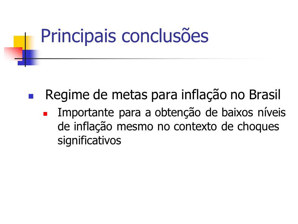 Principais conclusões Regime de metas para inflação no Brasil Importante para a obtenção de baixos níveis de inflação mesmo no contexto de choques sig