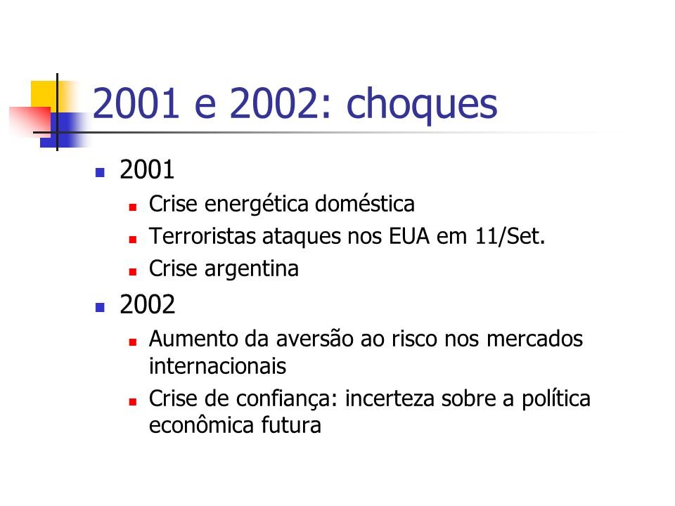 2001 e 2002: choques 2001 Crise energética doméstica Terroristas ataques nos EUA em 11/Set. Crise argentina 2002 Aumento da aversão ao risco nos merca