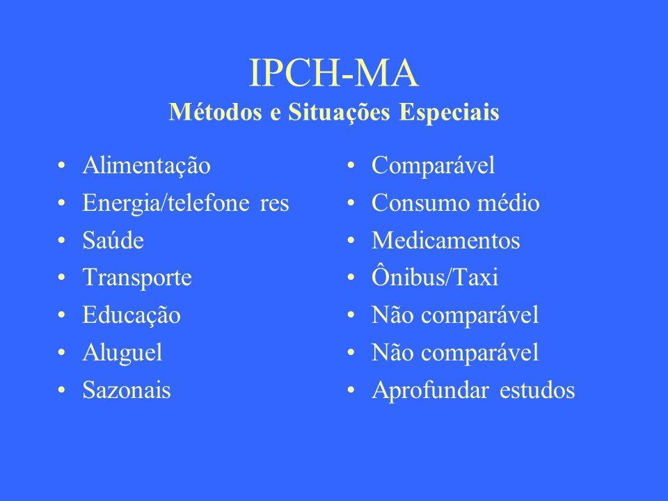 IPCH-MA Métodos e Situações Especiais Alimentação Energia/telefone res Saúde Transporte Educação Aluguel Sazonais Comparável Consumo médio Medicamento