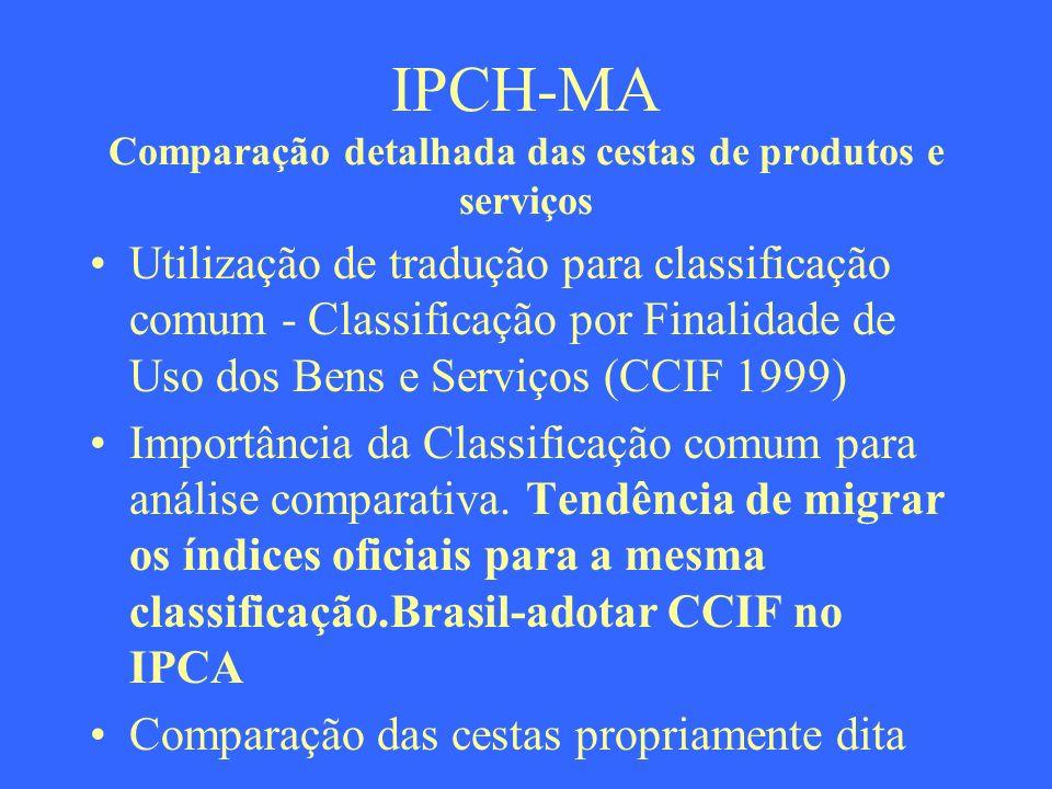 IPCH-MA Comparação detalhada das cestas de produtos e serviços Utilização de tradução para classificação comum - Classificação por Finalidade de Uso d