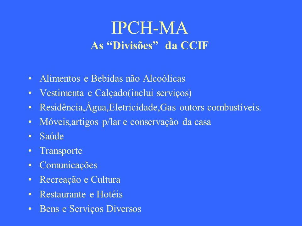 IPCH-MA As Divisões da CCIF Alimentos e Bebidas não Alcoólicas Vestimenta e Calçado(inclui serviços) Residência,Água,Eletricidade,Gas outors combustív