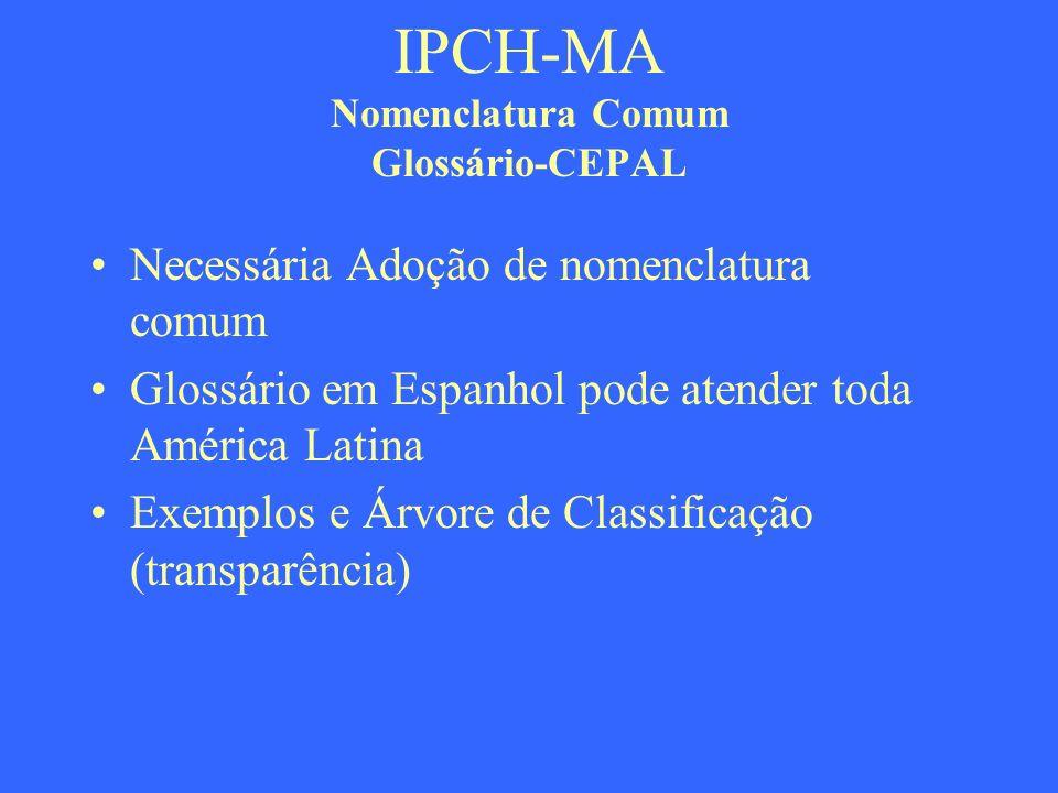IPCH-MA Nomenclatura Comum Glossário-CEPAL Necessária Adoção de nomenclatura comum Glossário em Espanhol pode atender toda América Latina Exemplos e Á