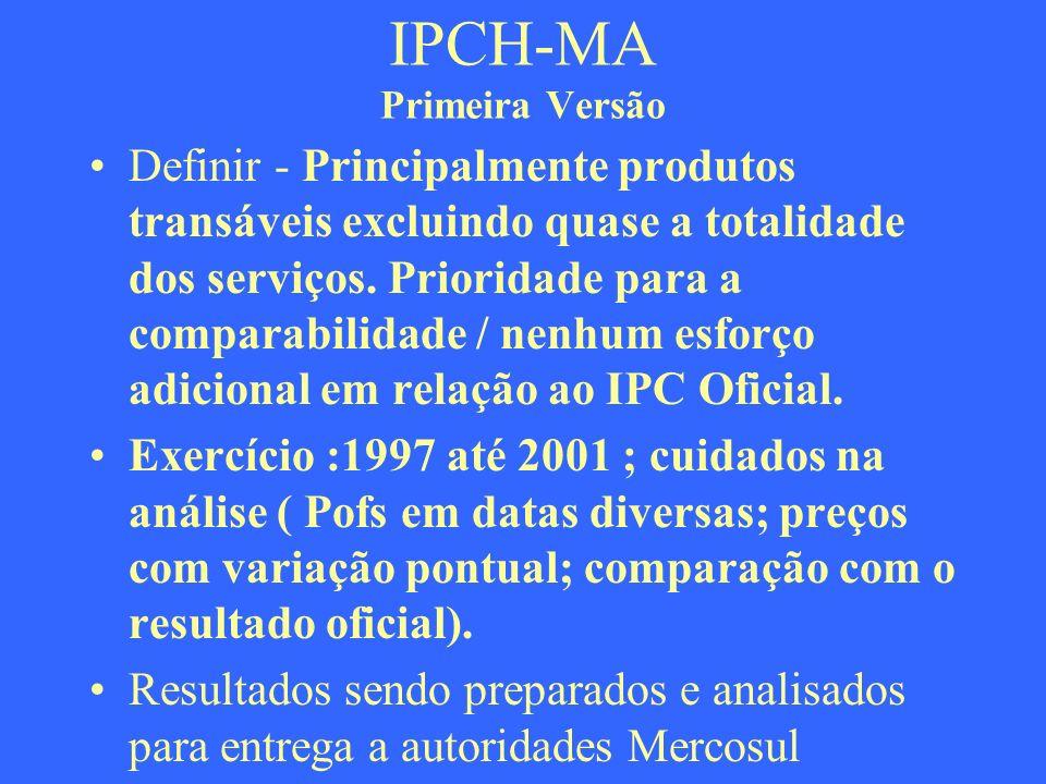 IPCH-MA Primeira Versão Definir - Principalmente produtos transáveis excluindo quase a totalidade dos serviços. Prioridade para a comparabilidade / ne