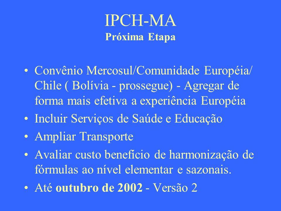 IPCH-MA Próxima Etapa Convênio Mercosul/Comunidade Européia/ Chile ( Bolívia - prossegue) - Agregar de forma mais efetiva a experiência Européia Inclu