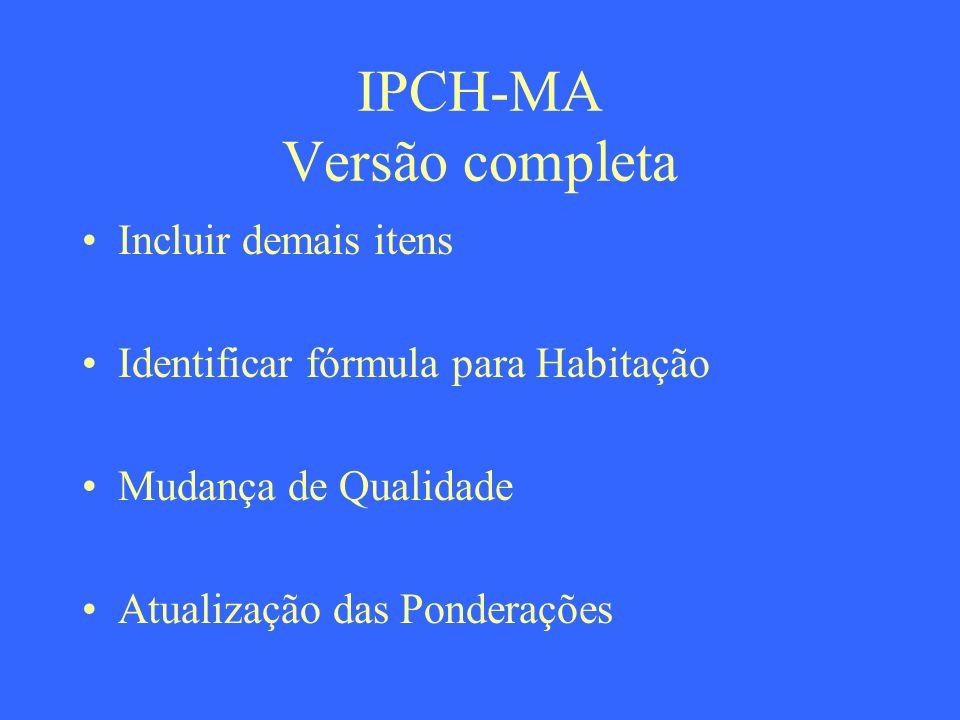 IPCH-MA Versão completa Incluir demais itens Identificar fórmula para Habitação Mudança de Qualidade Atualização das Ponderações