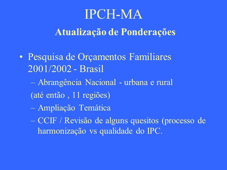 IPCH-MA Atualização de Ponderações Pesquisa de Orçamentos Familiares 2001/2002 - Brasil –Abrangência Nacional - urbana e rural (até então, 11 regiões)