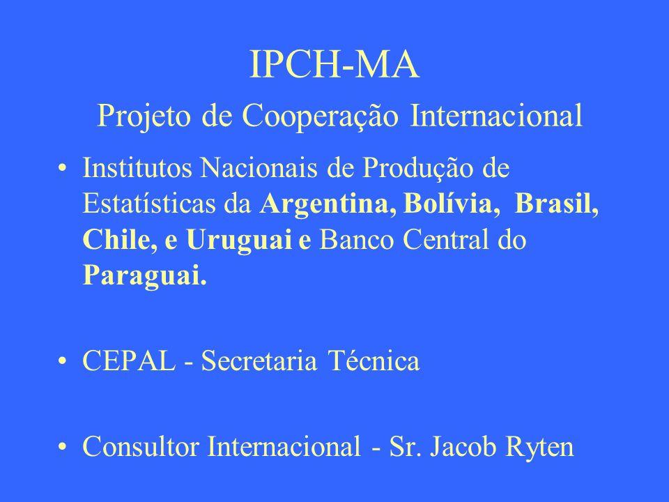 IPCH-MA Projeto de Cooperação Internacional Institutos Nacionais de Produção de Estatísticas da Argentina, Bolívia, Brasil, Chile, e Uruguai e Banco C