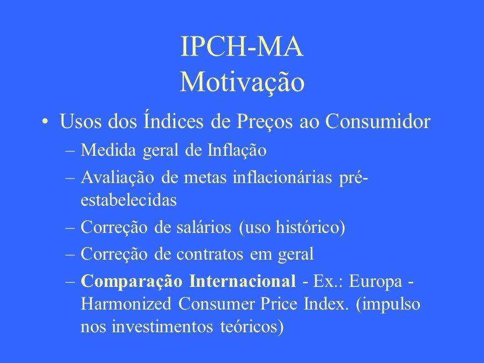 IPCH-MA Motivação Usos dos Índices de Preços ao Consumidor –Medida geral de Inflação –Avaliação de metas inflacionárias pré- estabelecidas –Correção d