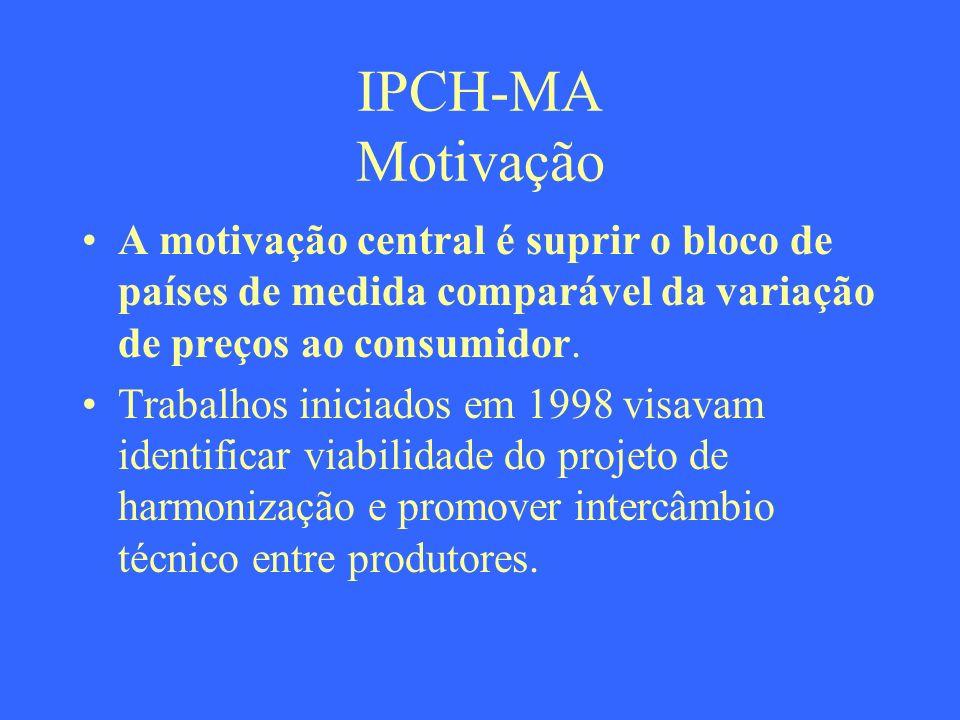 IPCH-MA Motivação A motivação central é suprir o bloco de países de medida comparável da variação de preços ao consumidor. Trabalhos iniciados em 1998