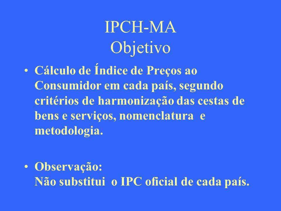 IPCH-MA Objetivo Cálculo de Índice de Preços ao Consumidor em cada país, segundo critérios de harmonização das cestas de bens e serviços, nomenclatura