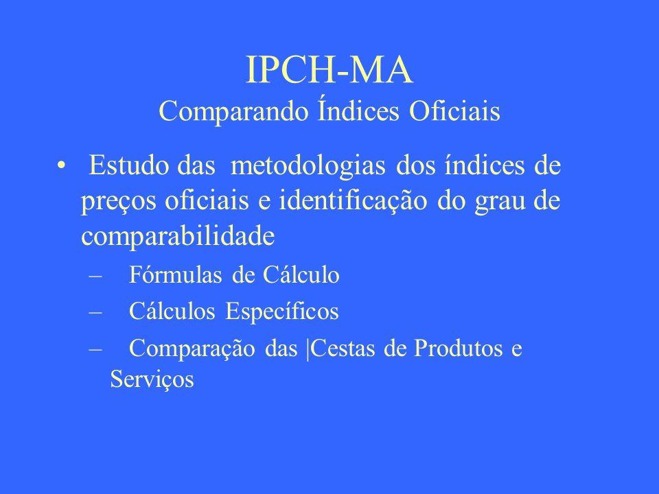IPCH-MA Comparando Índices Oficiais Estudo das metodologias dos índices de preços oficiais e identificação do grau de comparabilidade – Fórmulas de Cá
