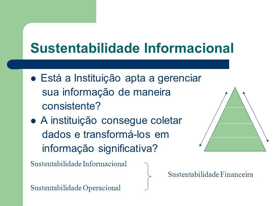 Visão de Futuro Tendência de maior concorrência na oferta de sistemas de informação para microfinanças Apesar da demanda relativamente pequena e bastante diferenciada no escopo, o segundo trimestre de 2003 trará uma oferta de bons SIGMF.