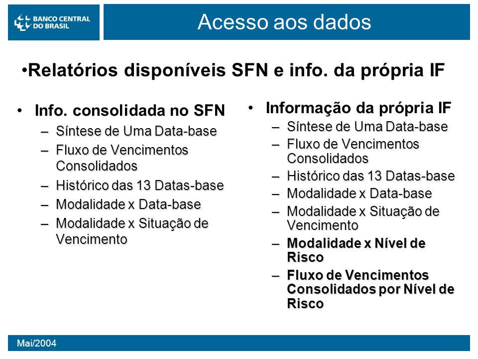 Mai/2004 Acesso aos dados Info. consolidada no SFN –Síntese de Uma Data-base –Fluxo de Vencimentos Consolidados –Histórico das 13 Datas-base –Modalida