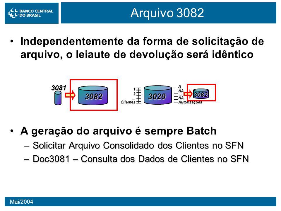 Mai/2004 Arquivo 3082 Independentemente da forma de solicitação de arquivo, o leiaute de devolução será idêntico A geração do arquivo é sempre Batch –