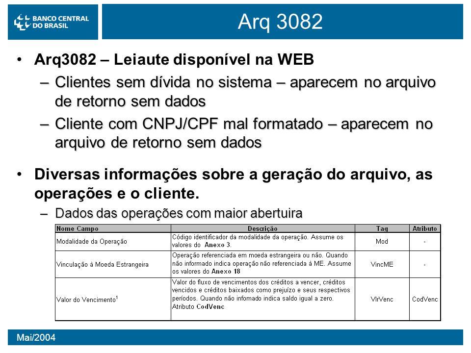 Mai/2004 Arq 3082 Arq3082 – Leiaute disponível na WEB –Clientes sem dívida no sistema – aparecem no arquivo de retorno sem dados –Cliente com CNPJ/CPF