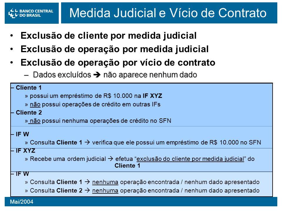Mai/2004 Medida Judicial e Vício de Contrato Exclusão de cliente por medida judicial Exclusão de operação por medida judicial Exclusão de operação por