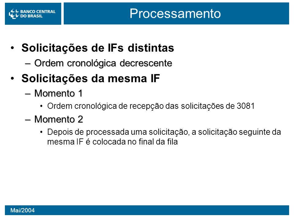 Mai/2004 Processamento Solicitações de IFs distintas –Ordem cronológica decrescente Solicitações da mesma IF –Momento 1 Ordem cronológica de recepção