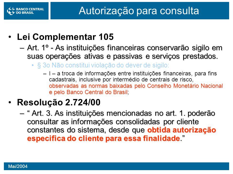 Mai/2004 Autorização para consulta Lei Complementar 105 –Art. 1º - As instituições financeiras conservarão sigilo em suas operações ativas e passivas