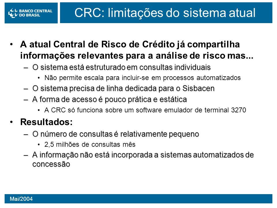 Mai/2004 CRC: limitações do sistema atual A atual Central de Risco de Crédito já compartilha informações relevantes para a análise de risco mas... –O