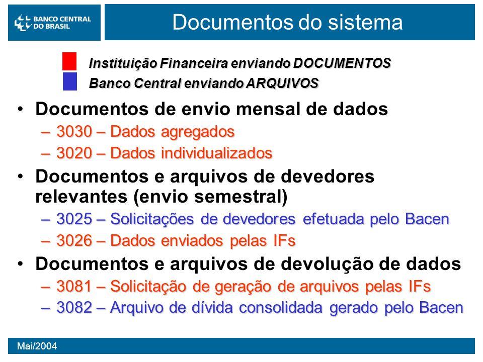 Mai/2004 Documentos do sistema Documentos de envio mensal de dados –3030 – Dados agregados –3020 – Dados individualizados Documentos e arquivos de dev