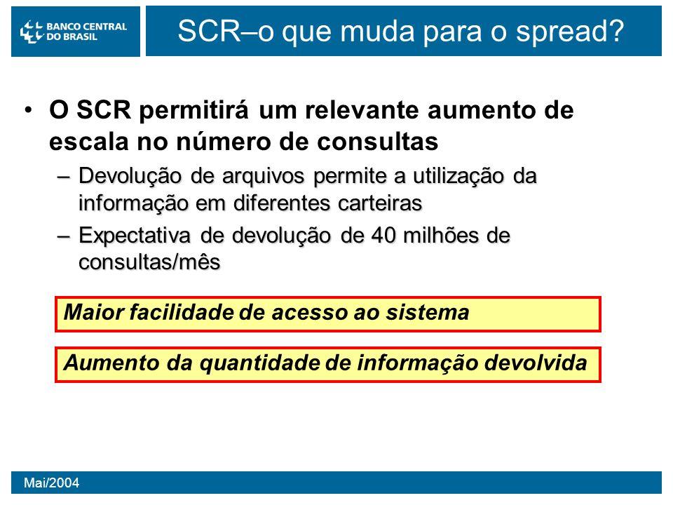 Mai/2004 SCR–o que muda para o spread? O SCR permitirá um relevante aumento de escala no número de consultas –Devolução de arquivos permite a utilizaç