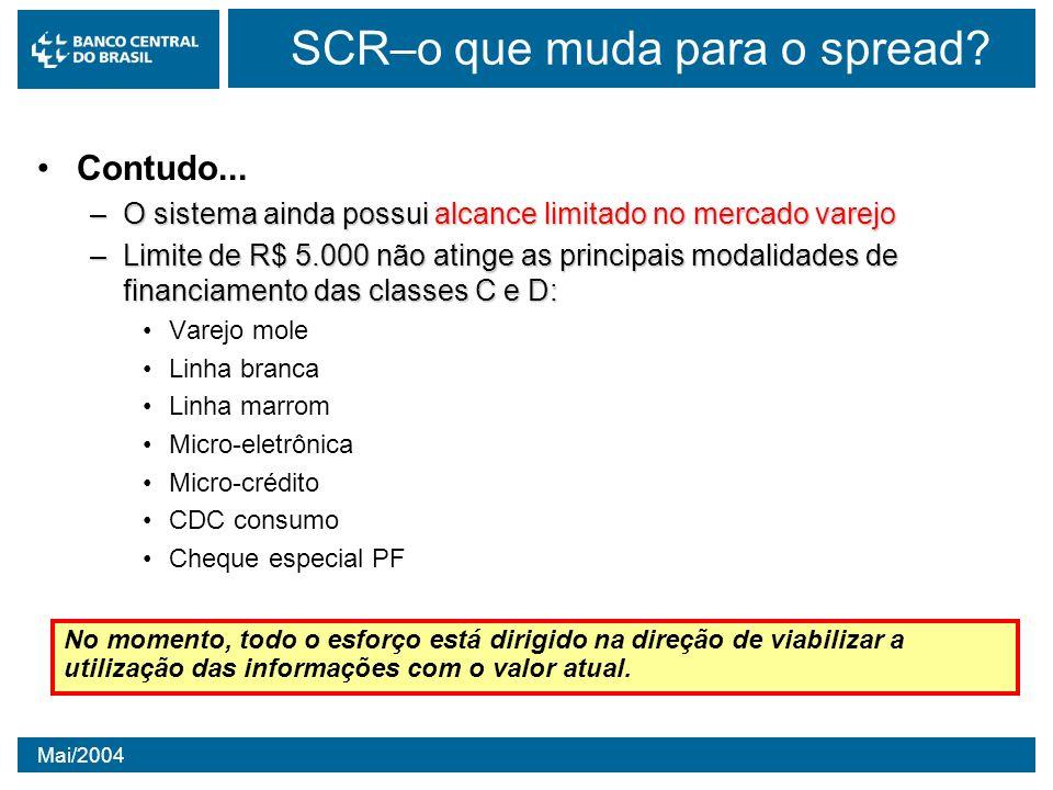 Mai/2004 Contudo... –O sistema ainda possui alcance limitado no mercado varejo –Limite de R$ 5.000 não atinge as principais modalidades de financiamen