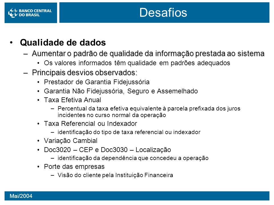 Mai/2004 Desafios Qualidade de dados –Aumentar o padrão de qualidade da informação prestada ao sistema Os valores informados têm qualidade em padrões