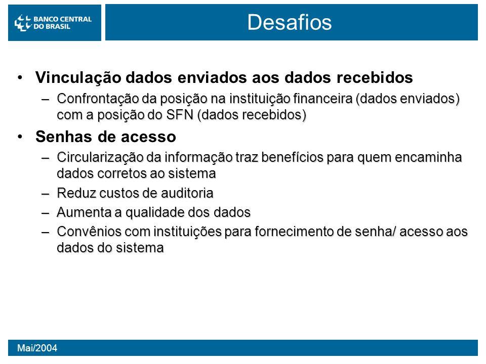 Mai/2004 Desafios Vinculação dados enviados aos dados recebidos –Confrontação da posição na instituição financeira (dados enviados) com a posição do S