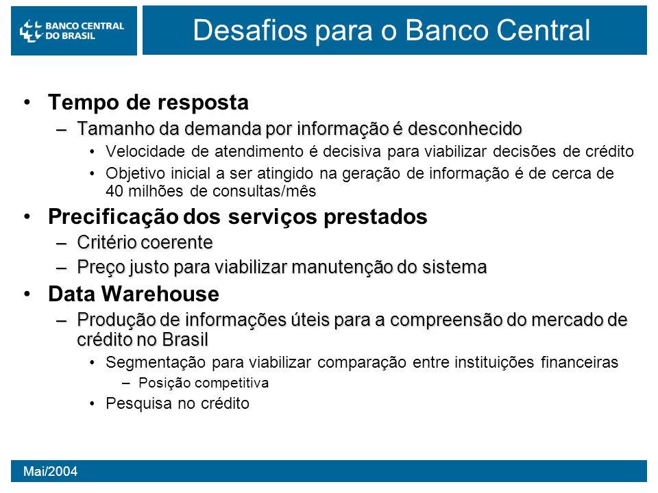 Mai/2004 Desafios para o Banco Central Tempo de resposta –Tamanho da demanda por informação é desconhecido Velocidade de atendimento é decisiva para v