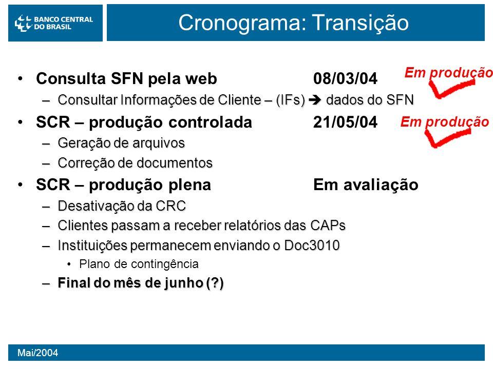 Mai/2004 Cronograma: Transição Consulta SFN pela web 08/03/04 –Consultar Informações de Cliente – (IFs) dados do SFN SCR – produção controlada21/05/04