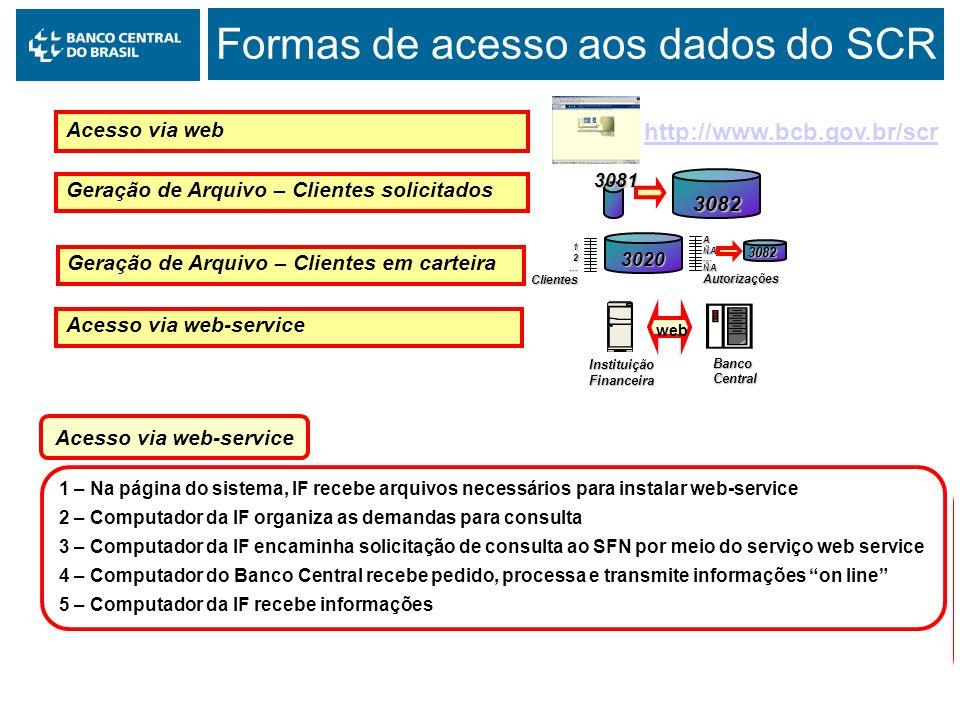 Mai/2004 Formas de acesso aos dados do SCR Geração de Arquivo – Clientes solicitados30813082 Geração de Arquivo – Clientes em carteira 12...ClientesAÑ