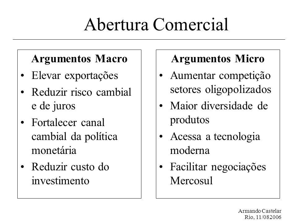Armando Castelar Rio, 11/082006 Tarifa nominal média (%, 2001-04) Source: World Bank, WDI 2005.