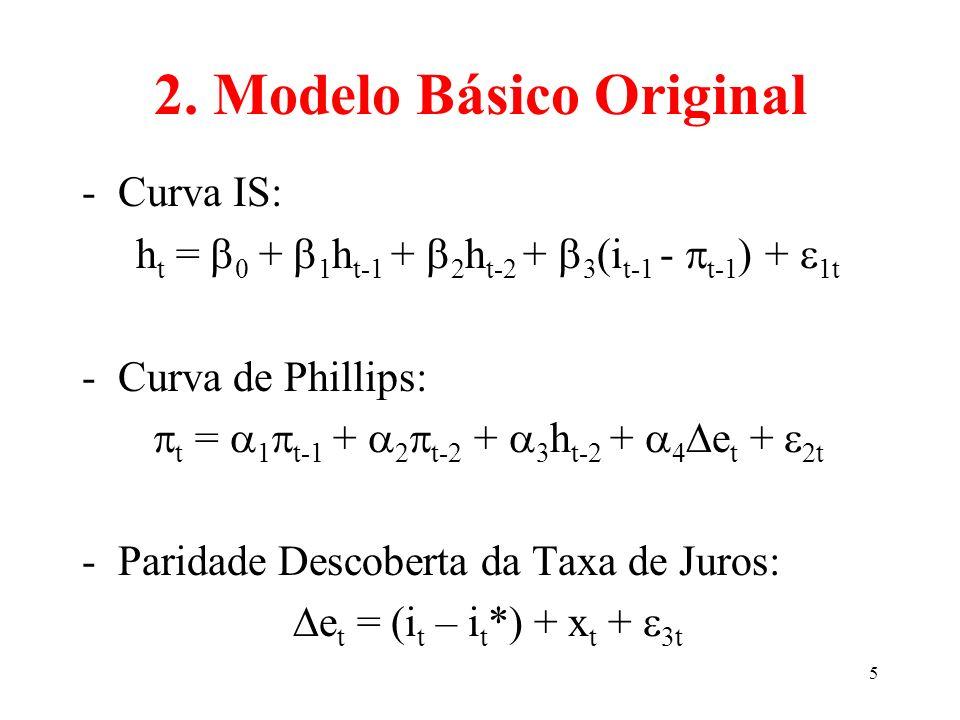 5 2. Modelo Básico Original -Curva IS: h t = 0 + 1 h t-1 + 2 h t-2 + 3 (i t-1 - t-1 ) + 1t -Curva de Phillips: t = 1 t-1 + 2 t-2 + 3 h t-2 + 4 e t + 2