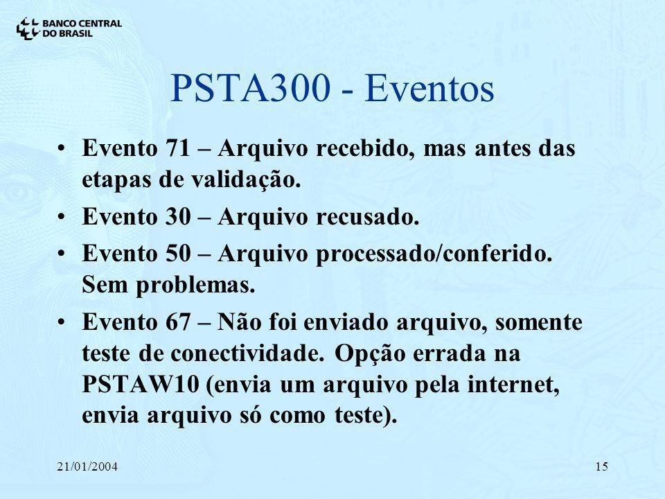 21/01/200415 PSTA300 - Eventos Evento 71 – Arquivo recebido, mas antes das etapas de validação. Evento 30 – Arquivo recusado. Evento 50 – Arquivo proc