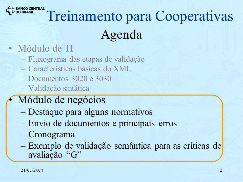 2 Treinamento para Cooperativas Agenda Módulo de TI –Fluxograma das etapas de validação –Características básicas do XML –Documentos 3020 e 3030 –Valid