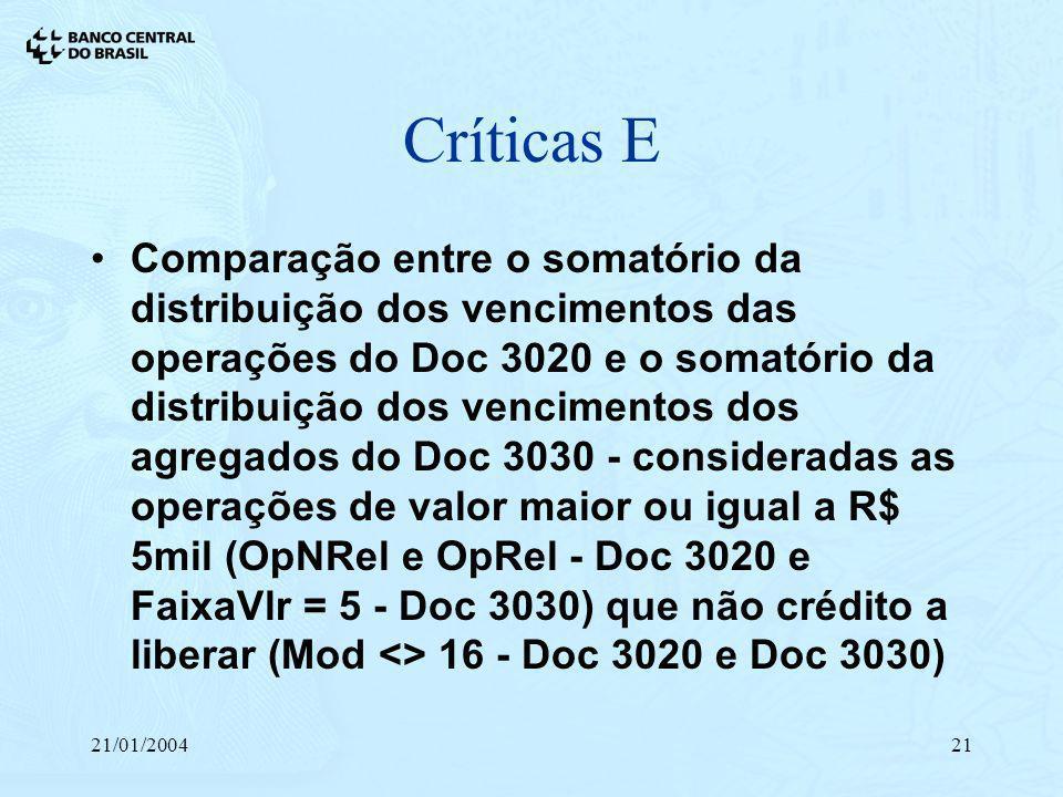 21/01/200421 Críticas E Comparação entre o somatório da distribuição dos vencimentos das operações do Doc 3020 e o somatório da distribuição dos venci