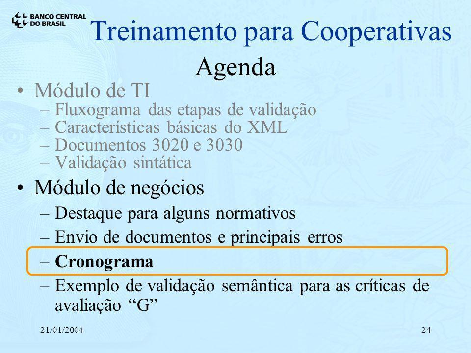 21/01/200424 Treinamento para Cooperativas Agenda Módulo de TI –Fluxograma das etapas de validação –Características básicas do XML –Documentos 3020 e