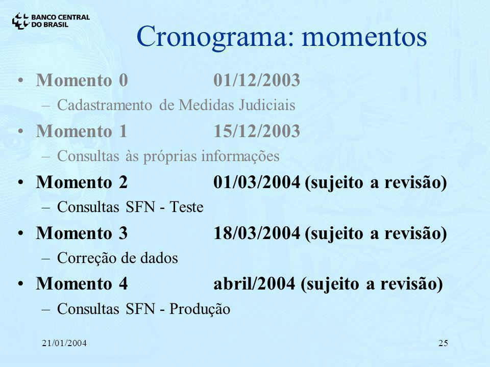 21/01/200425 Cronograma: momentos Momento 0 01/12/2003 –Cadastramento de Medidas Judiciais Momento 115/12/2003 –Consultas às próprias informações Mome