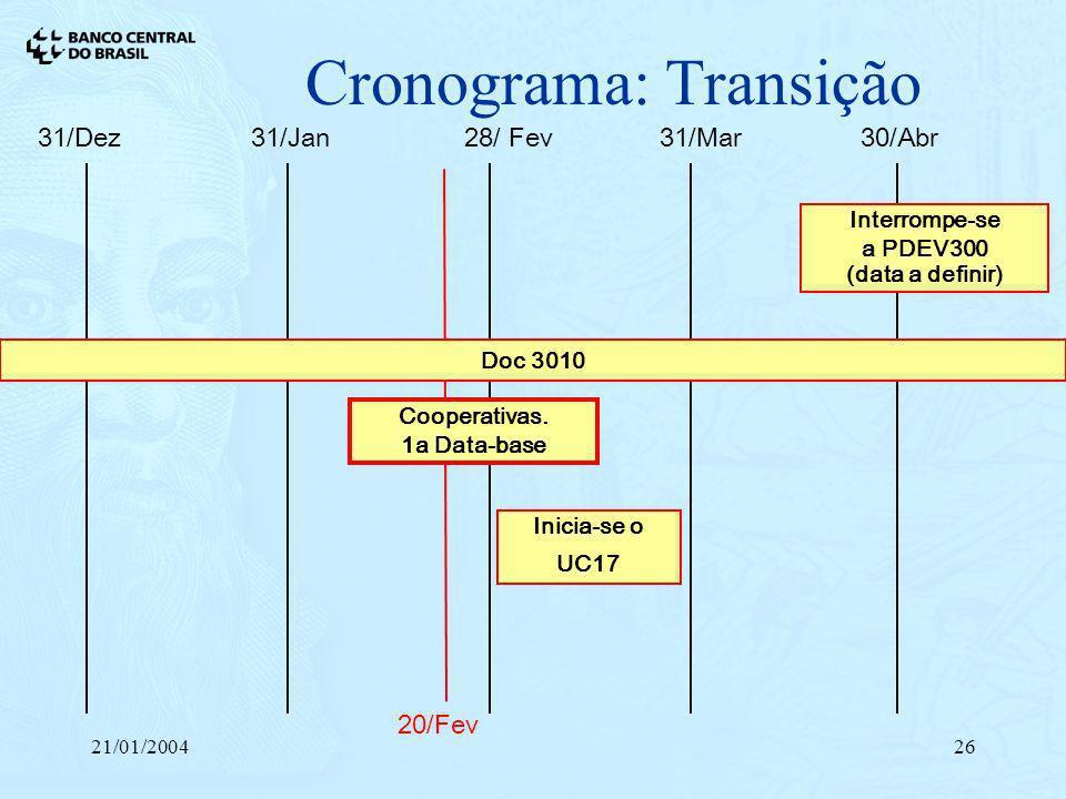 21/01/200426 31/Dez 31/Jan 28/ Fev 31/Mar 30/Abr Inicia-se o UC17 Cooperativas. 1a Data-base Doc 3010 Interrompe-se a PDEV300 (data a definir) 20/Fev